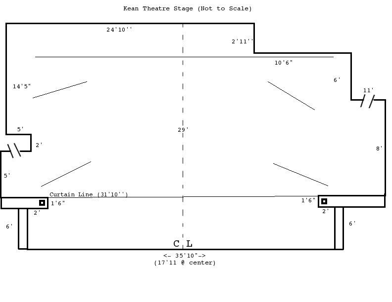 Kean Theatre Stage Floor Plan